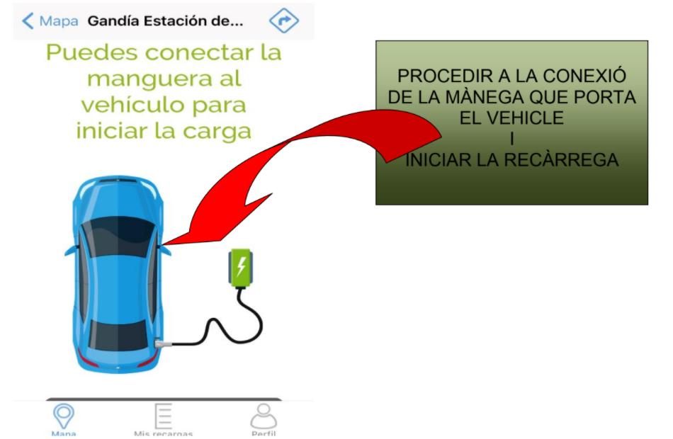 puntos recarga vehículos eléctricos